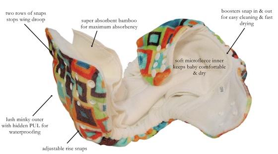 Tipuri de scutece textile – 1 – Sisteme integrate moderne