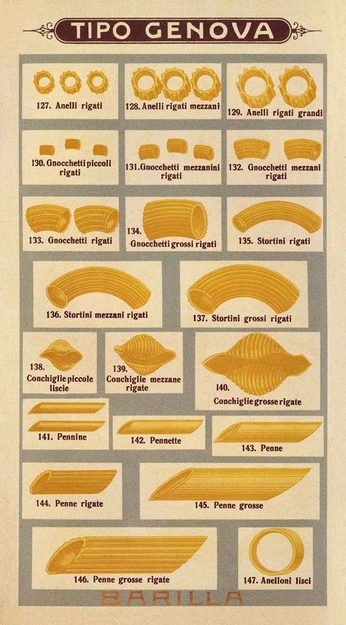 A sheet from one of Barilla's 1916 product catalogues as a tool for sales representatives.