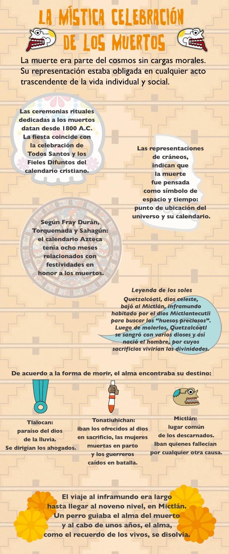 En espanol: La mística celebración de los muertos | El Día de muertos, tiene una historia impresionante. ¿Ya conocen todos los detalles? #infografia #muertos #diademuertos #mexico #cool