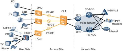 Structured Cabling Network Diagram Http Astilespaciosurbanoscom Oy