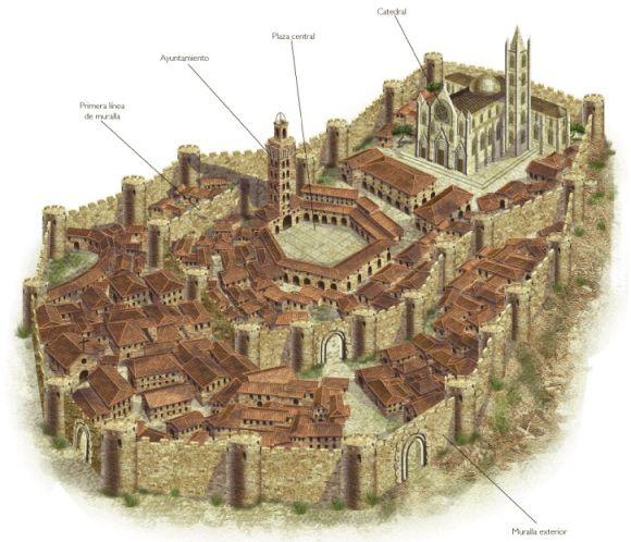 Tema 4 La Baja Edad Media En 2020 Ciudad Medieval Edad Media Ciudades