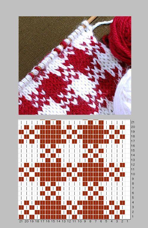 パターン参考:簡単な編み込み模様 チェック1の編み図と編み上がり作品