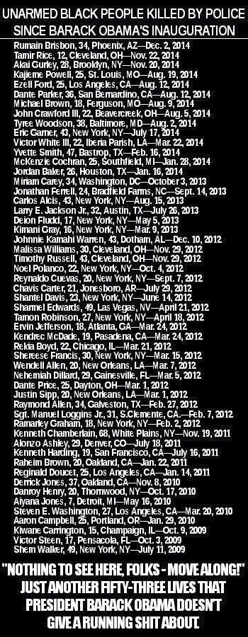 Dec 8 UNARMED BLACK PEOPLE KILLED BY POLICE SINCE @BarackObama 's inauguration #ICantBreathe | GlobalRevLive