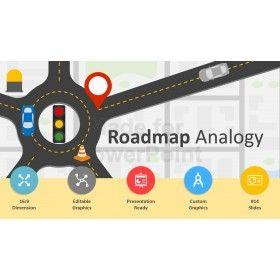 Roadmap Analogy (2)