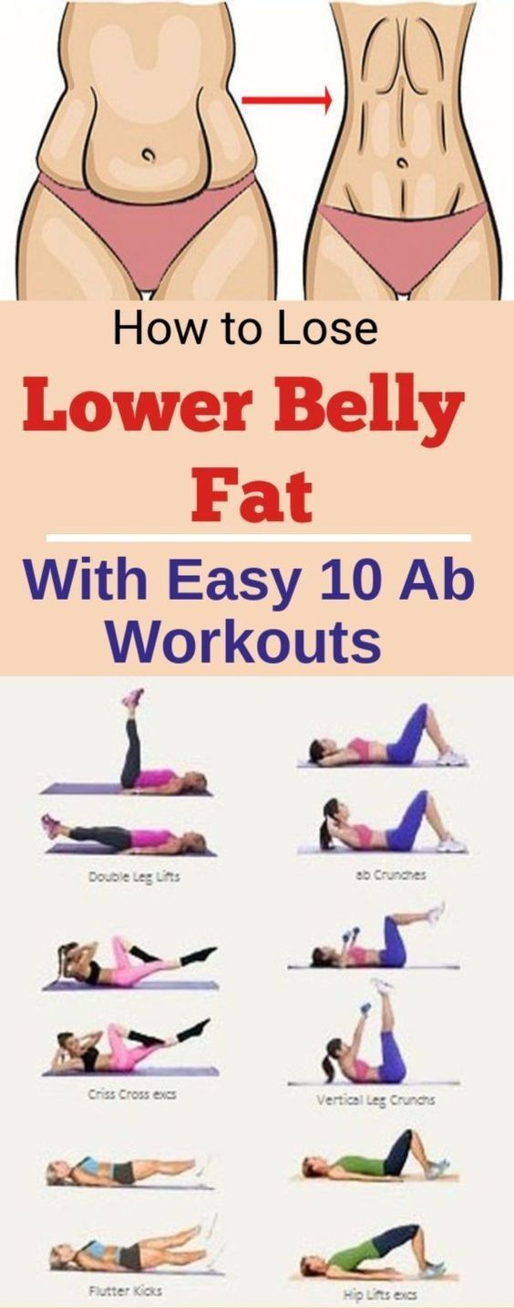 10 Best Ab Workouts To Lose Lower Belly Fat Effect…