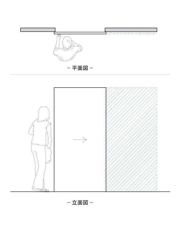 ドア どうしましょうか ドア 本棚ドア 引き戸