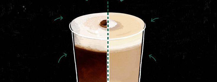 Comparing the Latte Macchiato and the Flat White