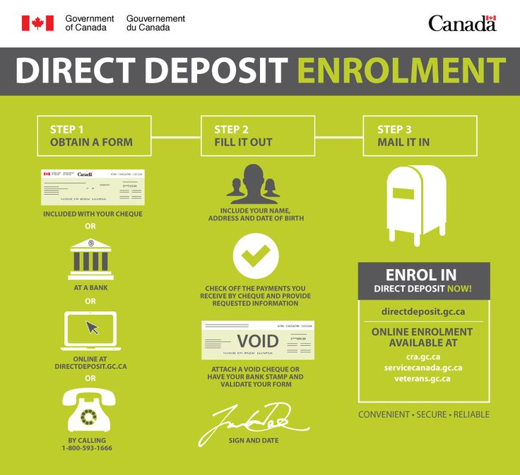 26360 PEWGSC DD Enrolment infographic EN v2 For Canadians Direct Deposit of Government Cheques Becomes a Must