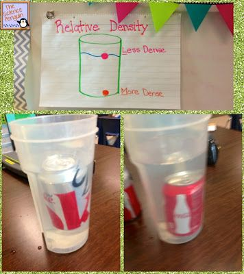Relative Density Lab with Coke and Diet Coke