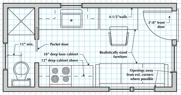floor plan   How to Draw a Tiny House Floor Plan.  Lots of tiny homes and ideas at this site:  http://tinyhousetalk.com/