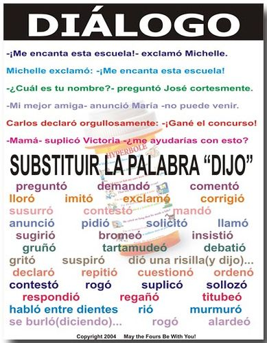 Spanish writing tips #Spanish words #Spanish vocabulary #Writing skills Dialogo Classroom Poster | The Writing Doctor
