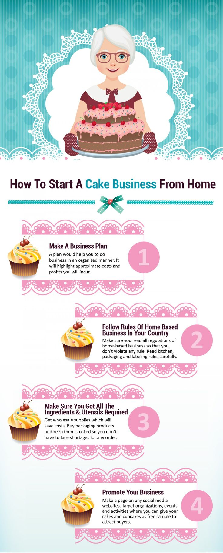 31 Catchy and Cute Cake and Cupcake Business Names | Biz Junky