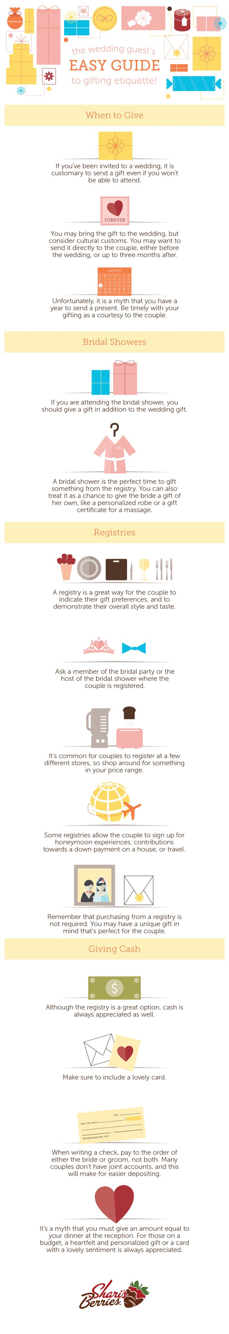 The Wedding Guest S Easy Guide To Gifting Etiquette Infographic