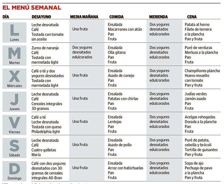 Dieta Mediterranea Sexta Semana