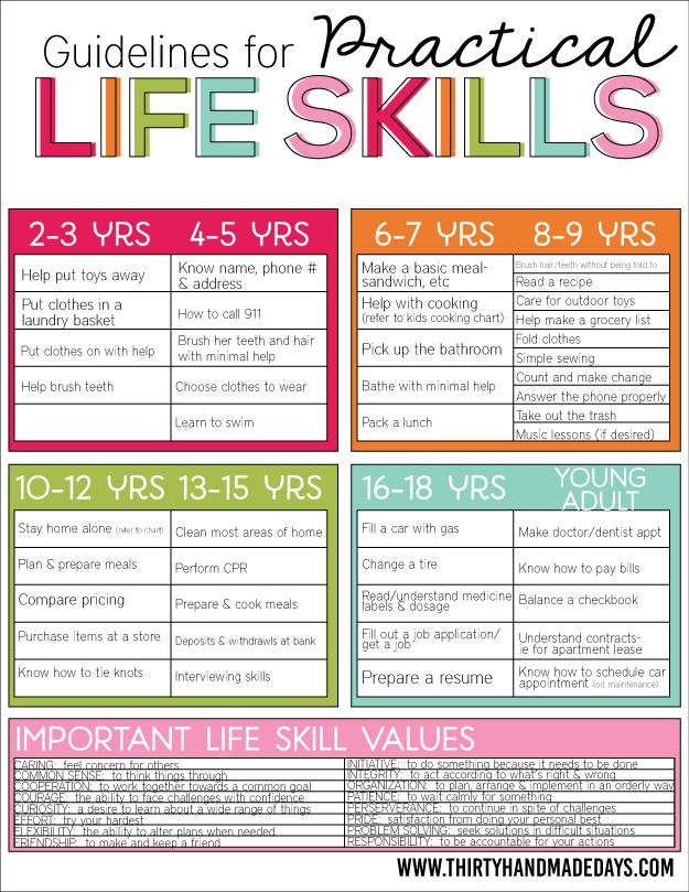 Guidelines for Life Skills. Skills by age and how your kids can help with the housework.