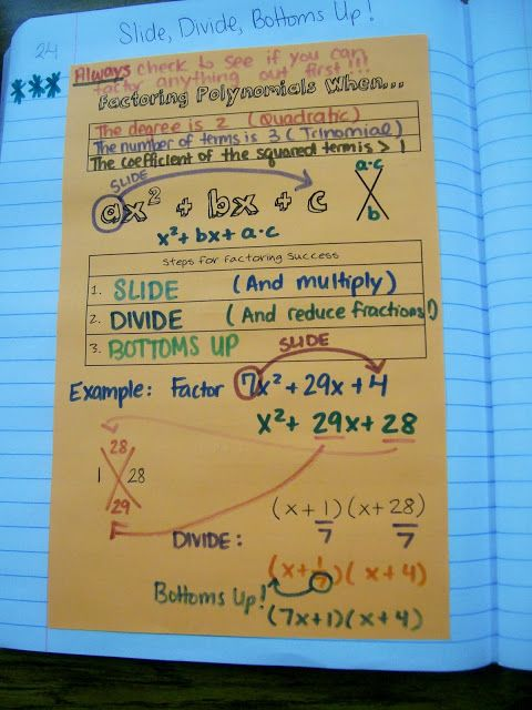 Math = Love: Algebra 1 INB Pages - Polynomials and Factoring (slide, divide, bottoms up method)