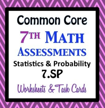 Your Choice!!! Formal Assessment, Worksheets, or Task Cards.   Questions are aligned precisely to the common core math standard. Each page contains at least 4 questions for each of the 8 common core math standards in THREE different formats.