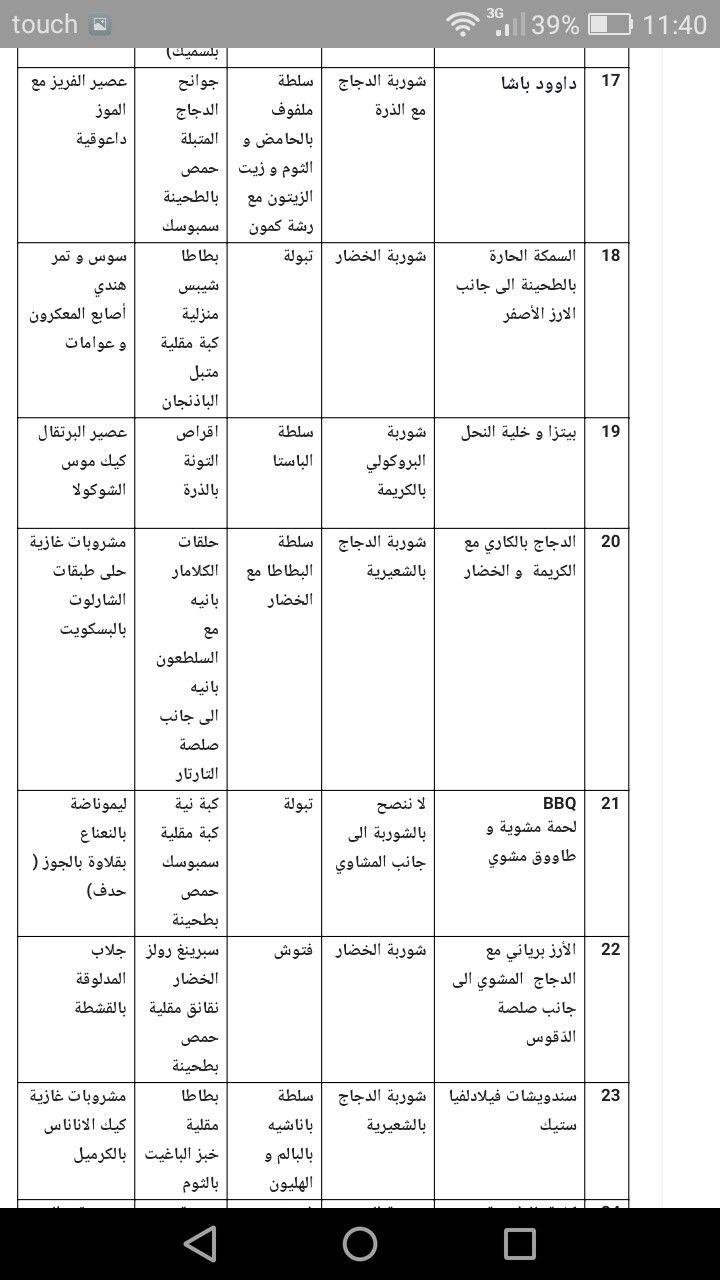 رمضان جدول ماكولات 4 Ramadan Mini Albums Chart