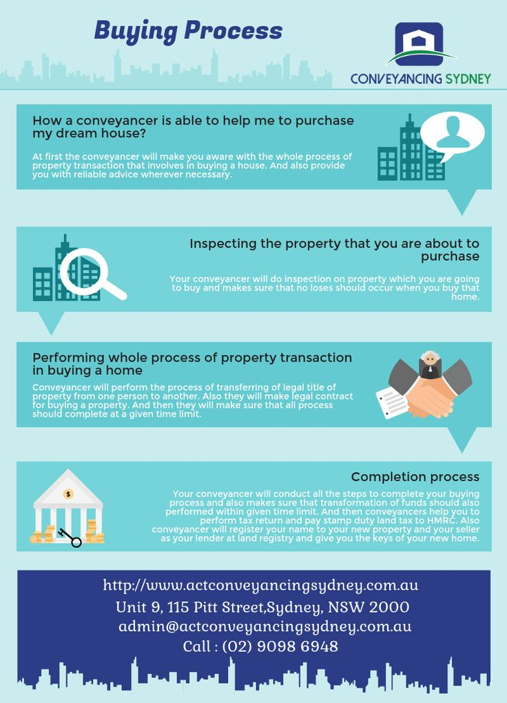 Cost Of Buying An Investment Property In Nsw