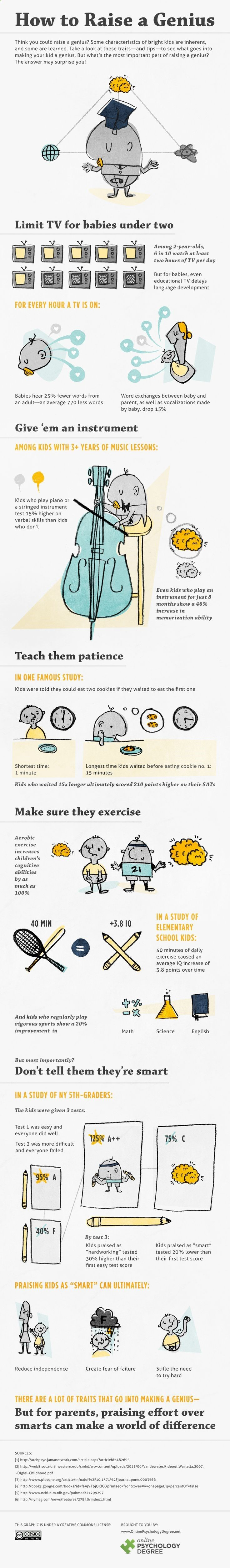 Tips for Raising Smart Kids...hmmmm