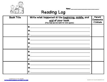 18 best images about reading logs on pinterest templates for Reading log for high school students template