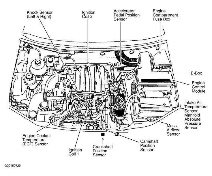 land-rover-freelander-engine-2.jpg (1708×1417