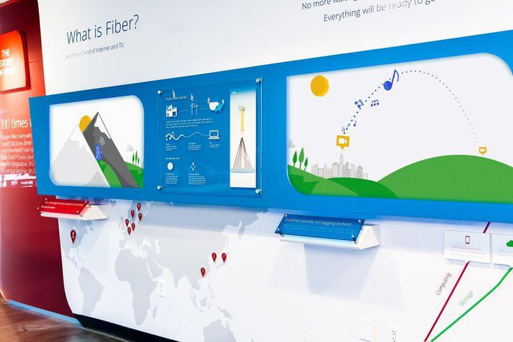 2013-Google-Fiber-4_2