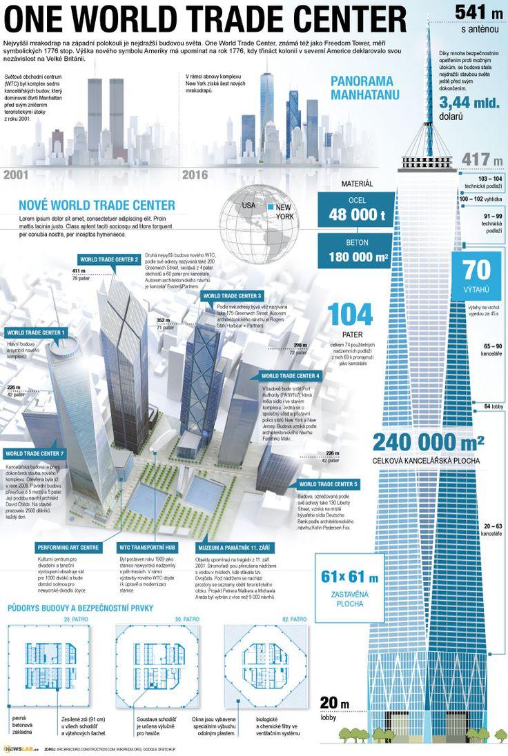 ONE WTC - nový symbol nové Ameriky