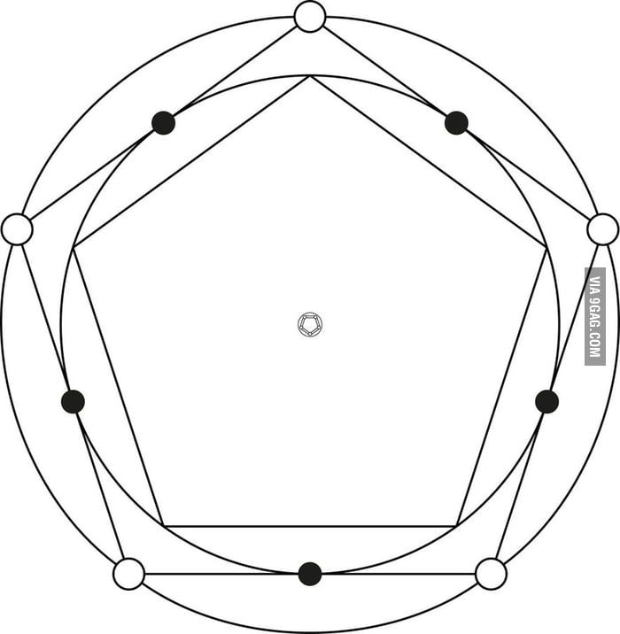 Philosophers Stone Transmutation Circle What Would You Do With