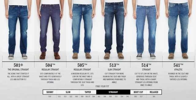 Levi pants fit chart bonmo. Tbcct. Co.
