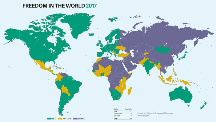 Freedom House: Freedom in the World 2017