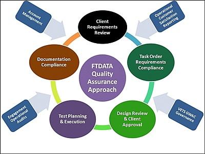 software manual testing jobs in chennai