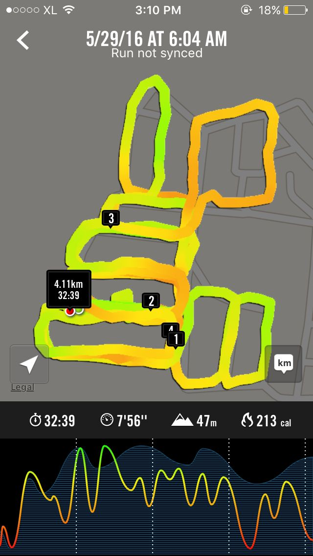 My last run on May 2016. I need to have a plan if I want to achieve for 5K.