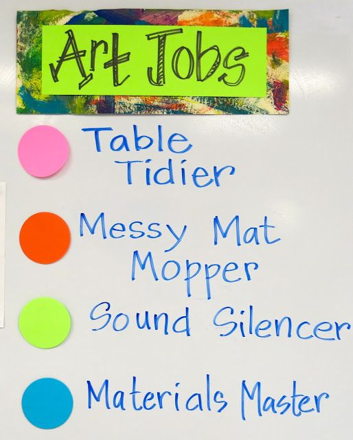 Cassie Stephens: In The Art Room: Art Teacherin' Resolutions for the New Year, Part 2