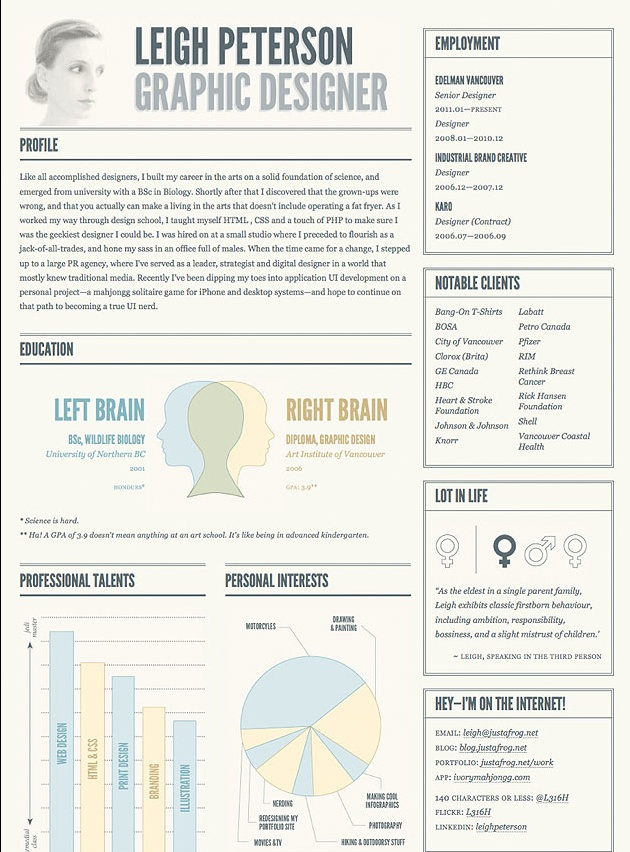 40 best Visual CV images on Pinterest Cv design, Resume cv and - bill gates resume