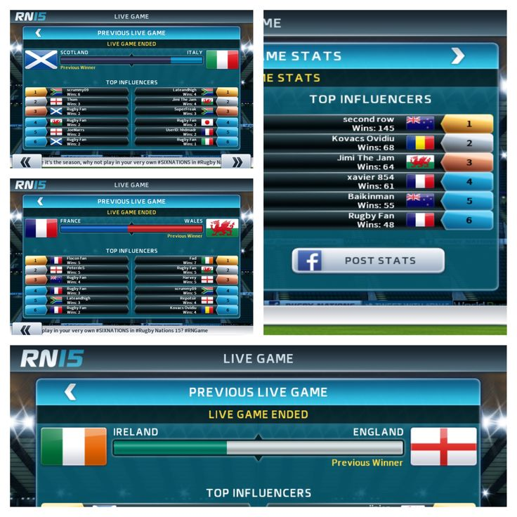 #SixNations weekend roundup! Italy, Wales and Ireland all won, but how did the Rugby Nations 15 Live Games do...?    #6nations #SCOvITA #FRAvWAL #IREvENG #Rugby #Union #RN15 #Live #Win #Mobile #Games #Video #ios #android