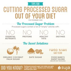 a good article on the website about cutting out those nasty sugars.  worth a few minutes of your time soon.