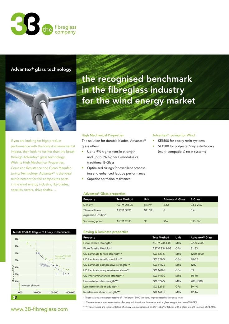 Wind Brochure - 3B-the fibreglass company - (Version JPG) - Page n° 6 - PDF Catalogue | Technical Documentation | Brochure