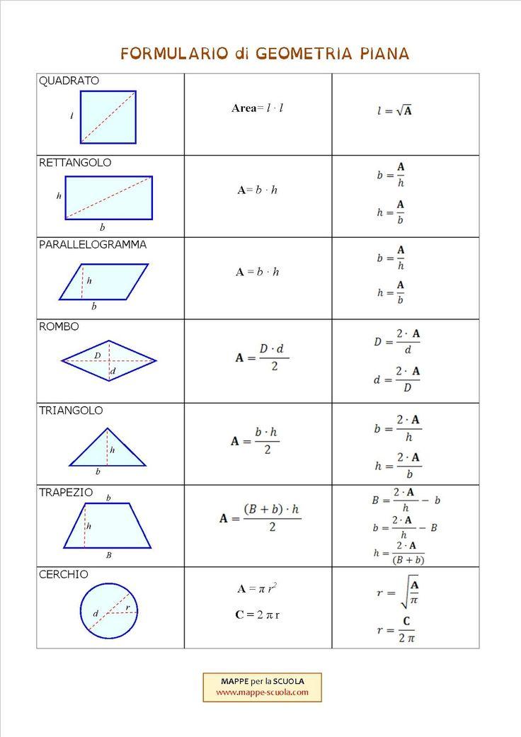 SCHEMA con FORMULE DI GEOMETRIA PIANA   Quadrato, rettangolo, parallelogramma, rombo, triangolo, trapezio e cerchio. Le formule in un unico ...