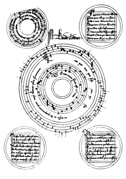 Baude Cordier, Tout par compas, Codex Chantilly, ca. 1400