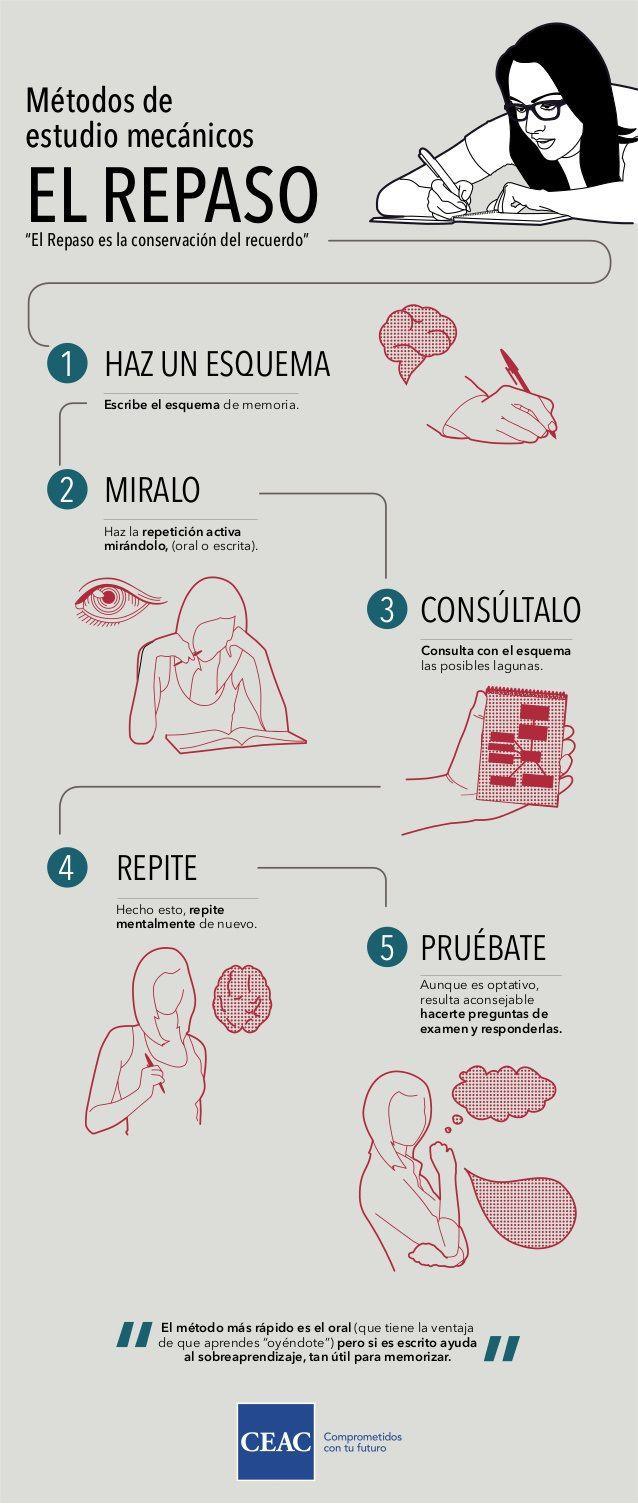 """Hola: Compartimos una interesante infografía sobre """"Como Repasar Mientras Estudias"""" Un gran saludo.  Visto en: ticsyformacion.com  También le puede interesar: 10 Distractores Durante lo..."""