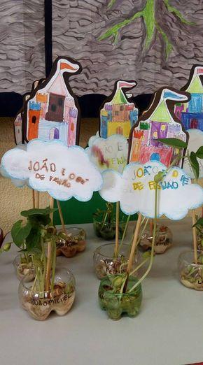 Atividades pedagógicas para Educação Infantil, |ideiacriativa.org