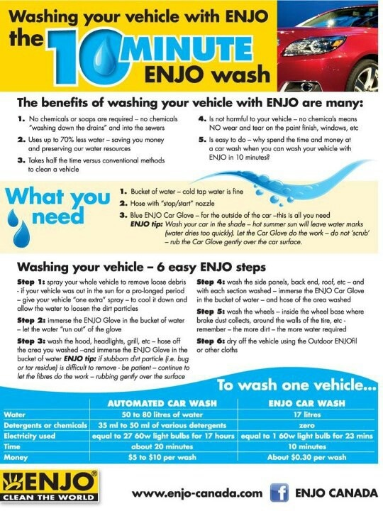 11 Best Enjo Images On Pinterest Cleaning Cleaning Tips And Car