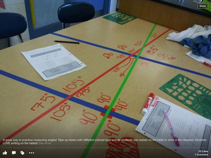 Great idea for measuring angles