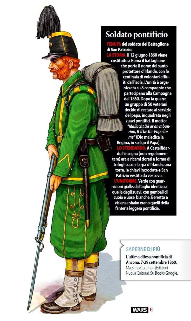 Soldier of the Pontifical Army