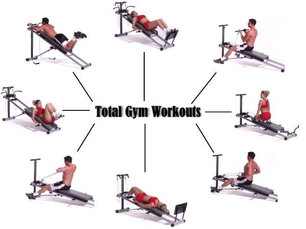 Total Gym Workouts #Gym #workouts, Total Gym Workouts for #women