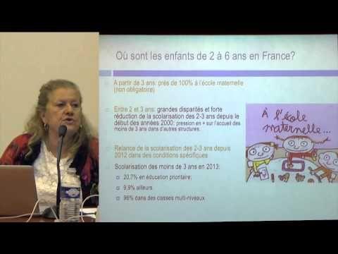 Les premiers pas à l'école (2 à 6 ans) - Agnès Florin - YouTube