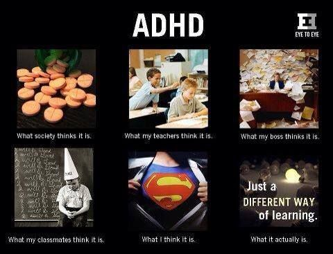 What is ADHD?