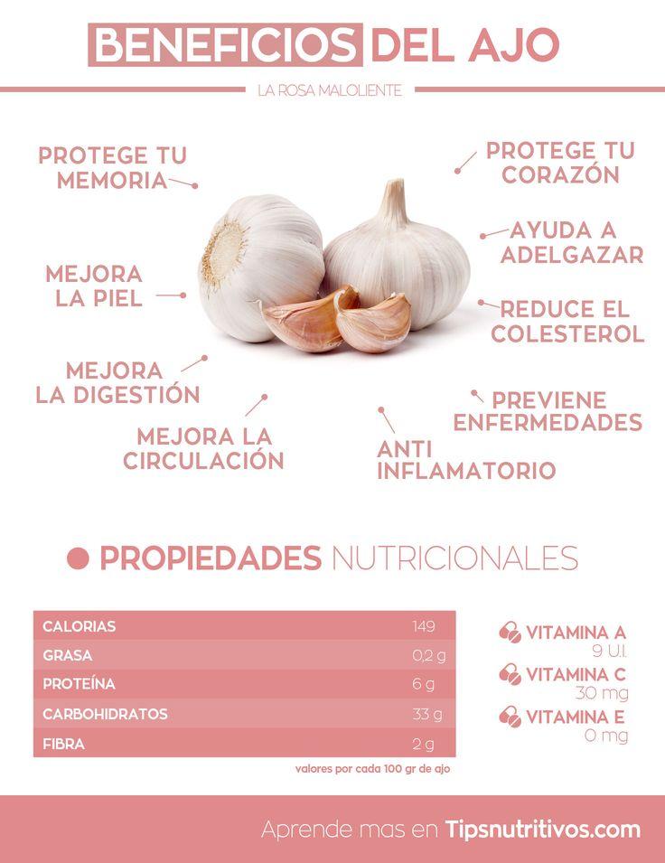 Infografia del ajo