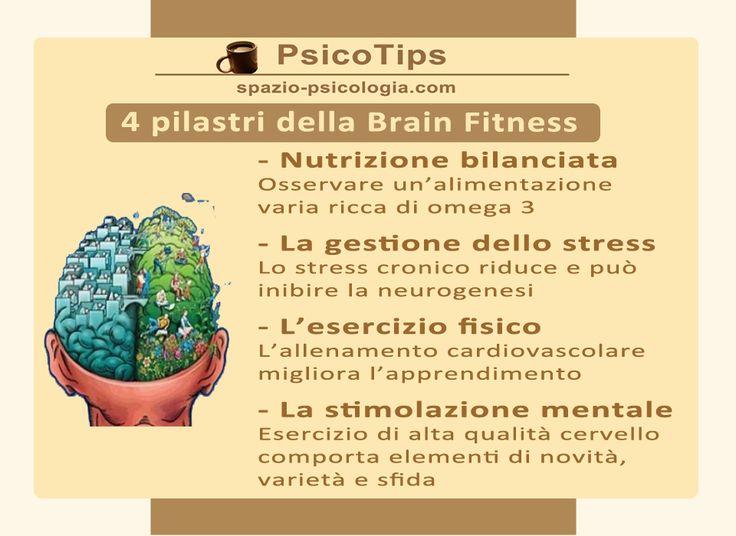 Come mantenere sana e allenata la nostra #mente?